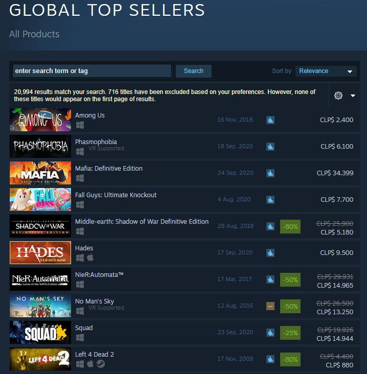 Por tercera semana, Among Us sigue como el juego más vendido en Steam 1