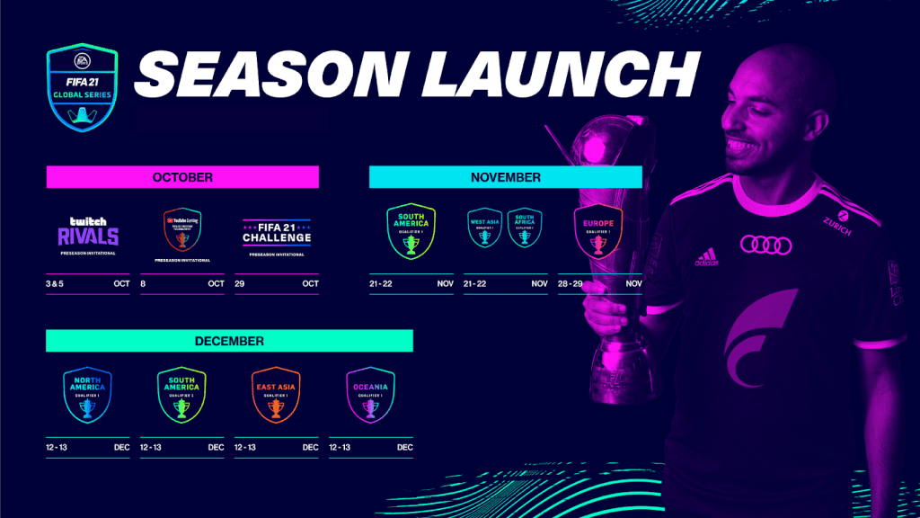 EA lanzará la nueva temporada de FIFA 21 Global Series 7