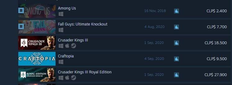 Among Us superó a Fall Guys como el título más vendido de Steam 1