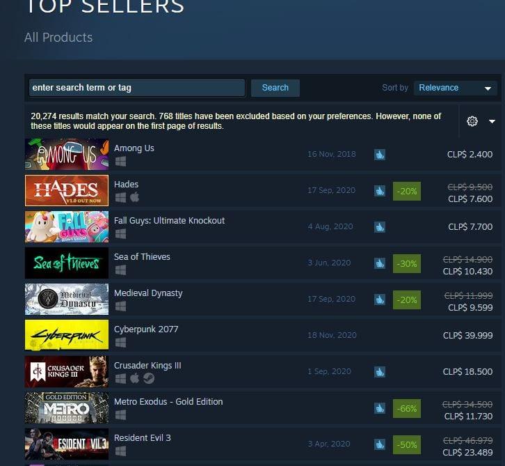 Among Us sigue como el juego más vendido de Steam 1