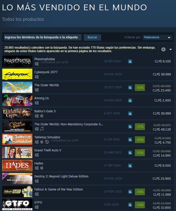 Phasmophobia sigue como el juego más vendido de Steam 1