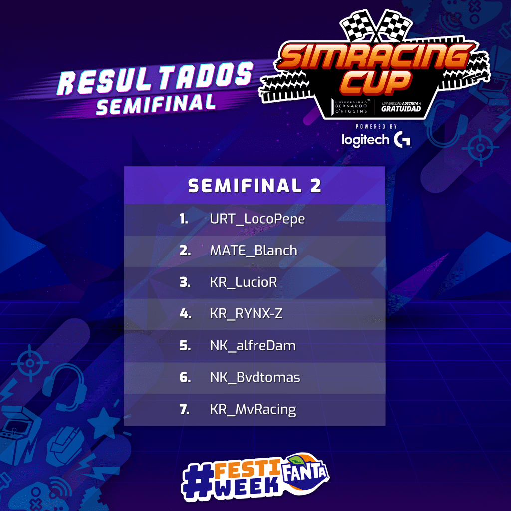 ¡Revisa los nombres de los 14 clasificados a la gran final de la SimRacing Cup presentado Universidad Bernardo O'Higgins! 3